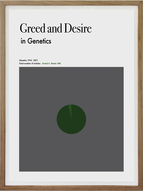 , 'Words and Years - Greed and Desire in Genetics,' 2011, OSL Contemporary