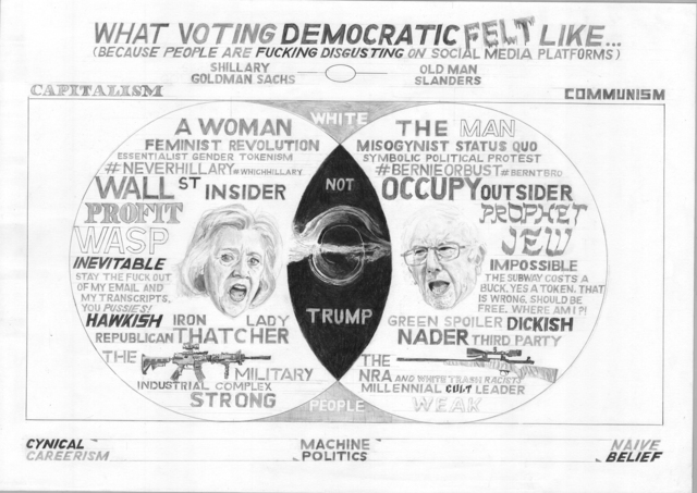 , 'What Voting Democratic Felt Like…  (Because People Are Fucking Disgusting On Social Media Platforms),' 2016, Postmasters Gallery