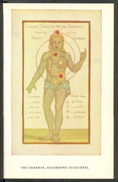 , 'The Theosophical body, from The Chakras; A Monograph,' 1927, Asian Art Museum