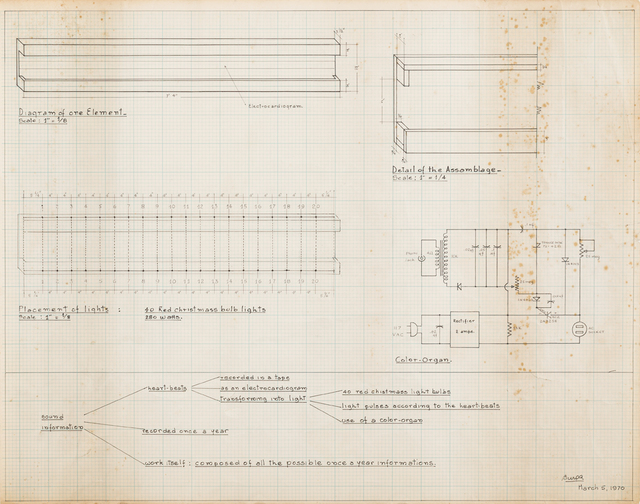, 'Sin titulo (Heartbeat recording and light),' 1970, Barbara Thumm