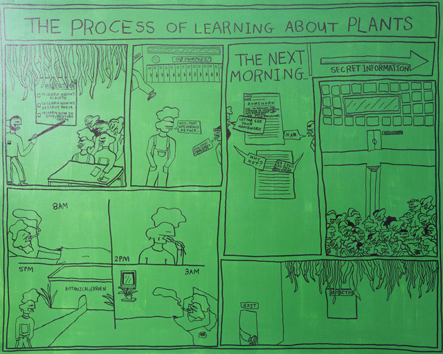 , 'The Process of Learning About Plants,' 2018, ABXY