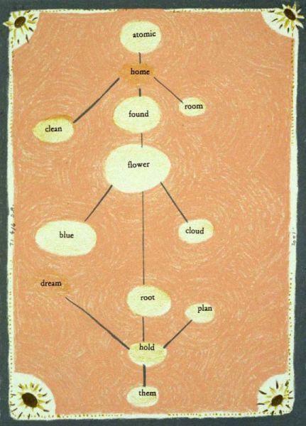 , 'Them in Thirteen Words,' 2000, Tamarind Institute