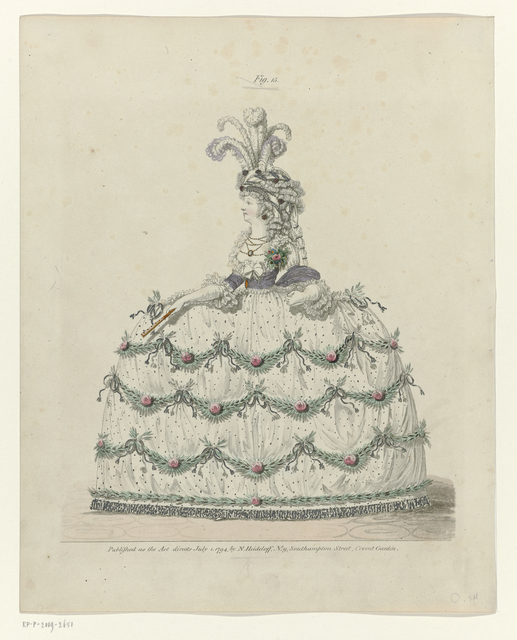 , 'The Gallery of Fashion, 1 July 1794, Fig. 15,' 1794, Rijksmuseum
