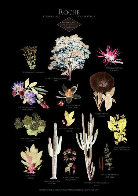 , 'HFT The Gardener/Botanical Prints /  Rank 9: Roche - Switzerland - Pharmaceuticals & biotechnology,' 2015, P.P.O.W