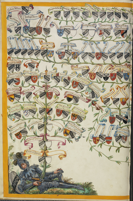 , 'Derrer Family Tree from Friedrich Derrer,' 1626-1711, J. Paul Getty Museum