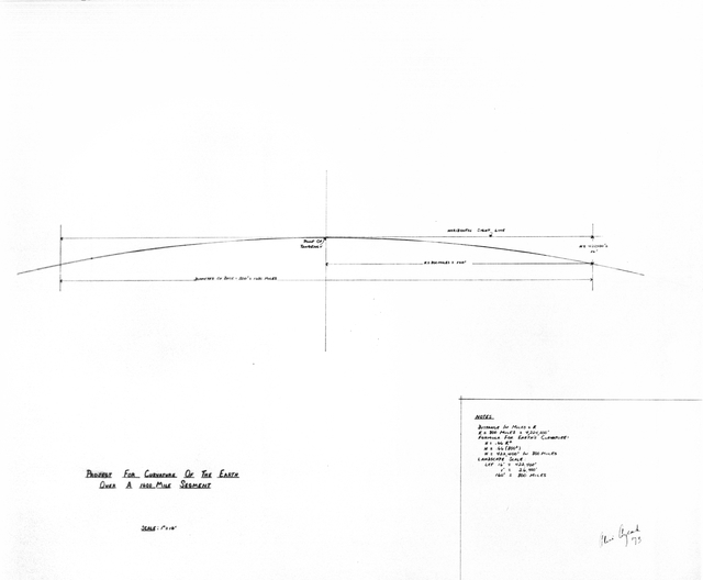 , 'Project for Curvature of the Earth,' 1973, Galerie Thomas Schulte