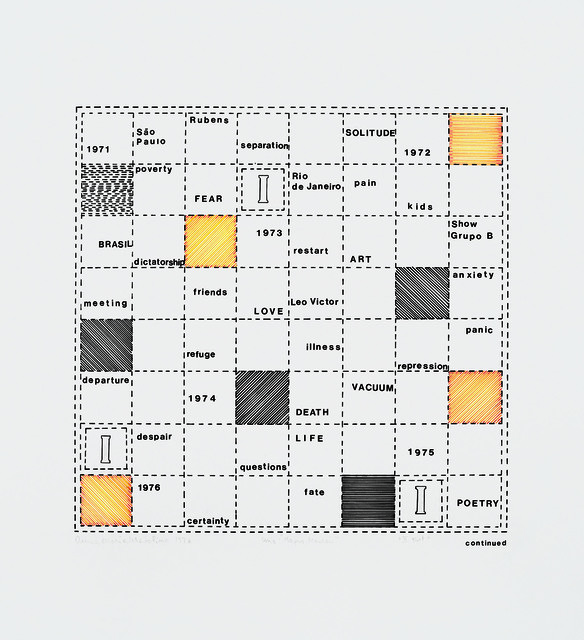 , 'Capítulo II (Chapter II, from the Mapas Mentais (Mental Maps) series,' 1976-1999, MOCA, Los Angeles