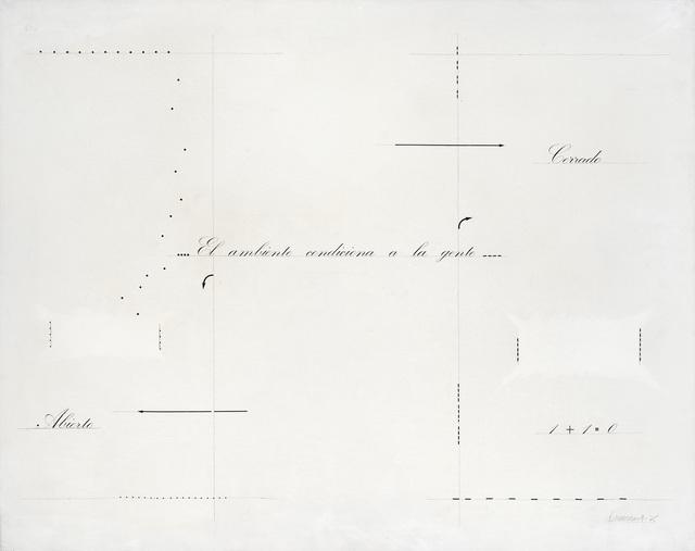 , 'El ambiente condiciona a la gente,' 1975, Alejandra von Hartz Gallery