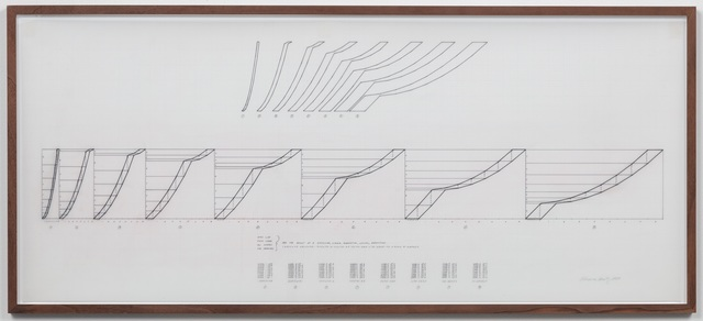 , '8 Shapes Explanation for Flowing and Numbers,' 1980, Ghebaly Gallery