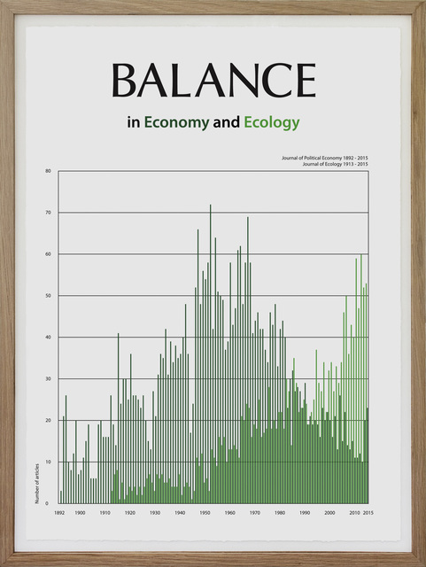 , 'Words and Years - Balance in Economy and Ecology,' 2016, OSL Contemporary